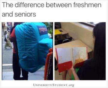 The difference between freshmen and seniors