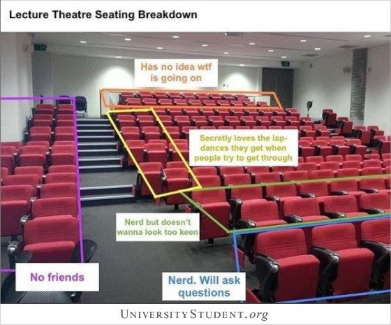 Lecture theatre seating breakdown
